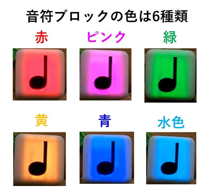 USJ マリオエリア 音符ブロック 6曲